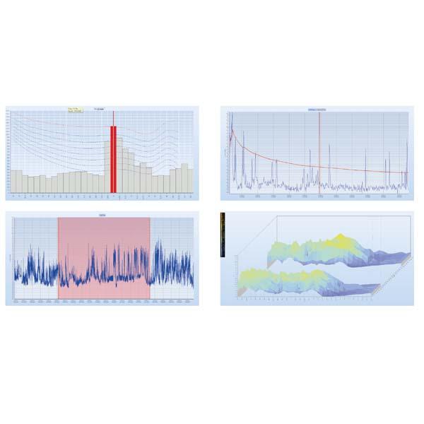 Vibrum Plus Software elaborazione rumore